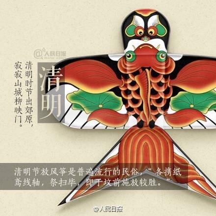 В первый день праздника Цинмин около 19,3 млн человек в Китае приняли участие в традиционных мероприятиях